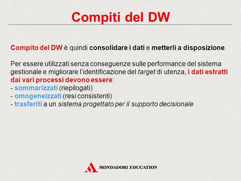 Compiti del DW Compito del DW è quindi consolidare i dati e metterli a disposizione.