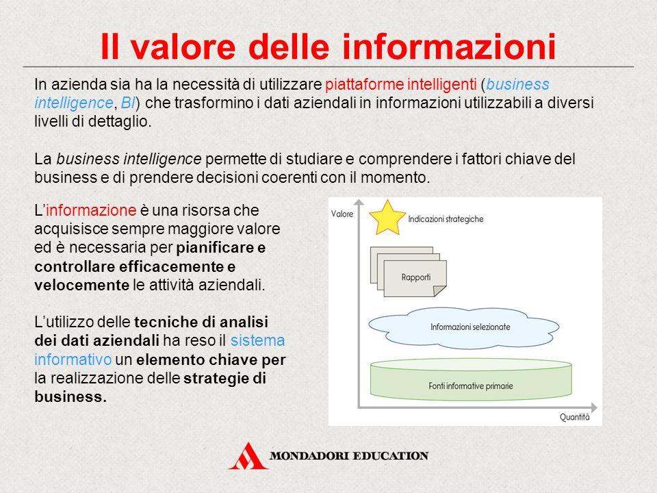 Il valore delle informazioni