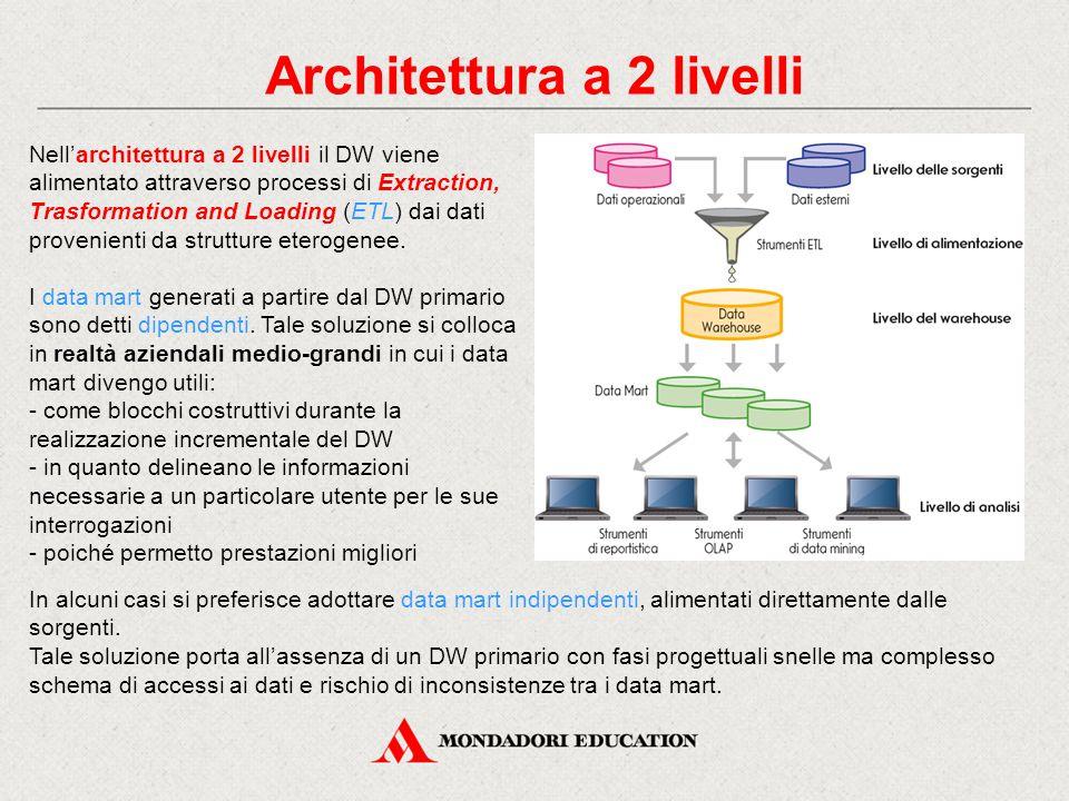 Architettura a 2 livelli