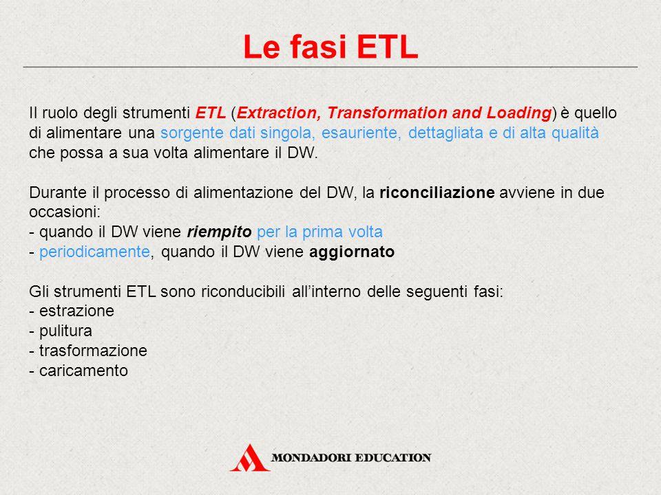 Le fasi ETL