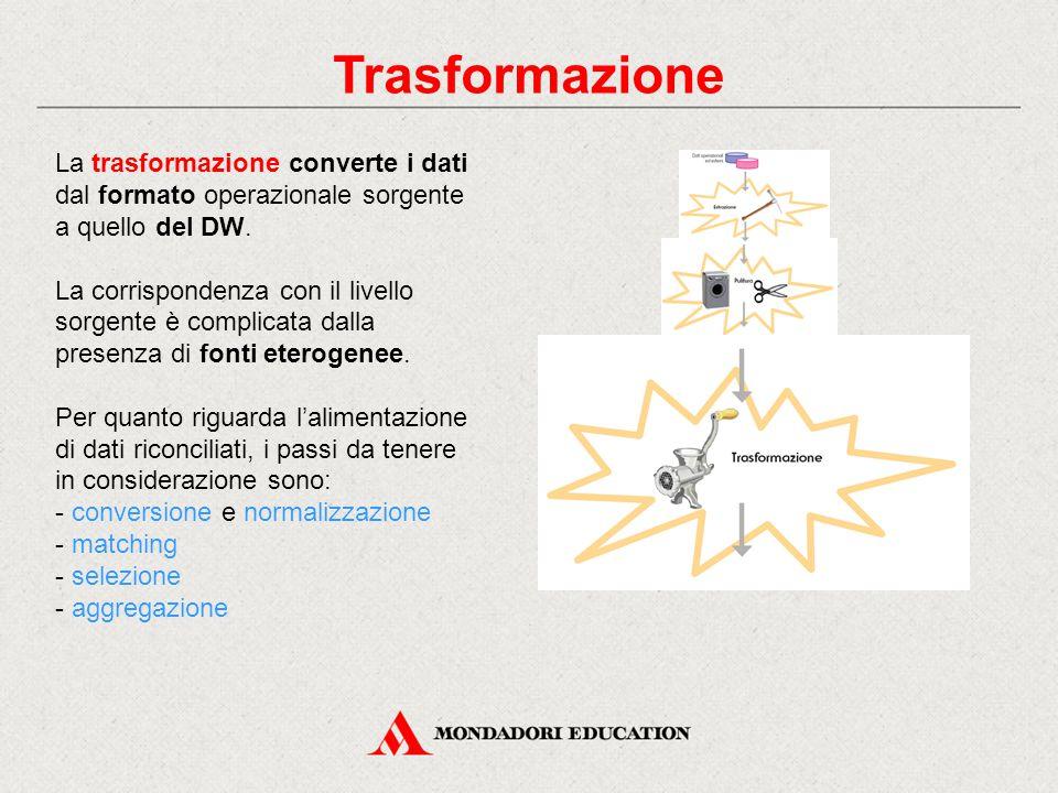 Trasformazione La trasformazione converte i dati dal formato operazionale sorgente a quello del DW.
