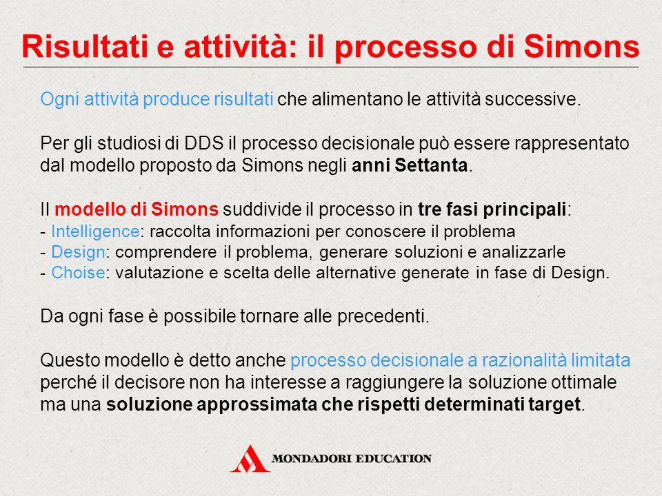 Risultati e attività: il processo di Simons
