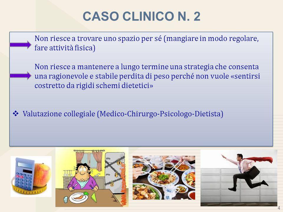 CASO CLINICO N. 2 Non riesce a trovare uno spazio per sé (mangiare in modo regolare, fare attività fisica)
