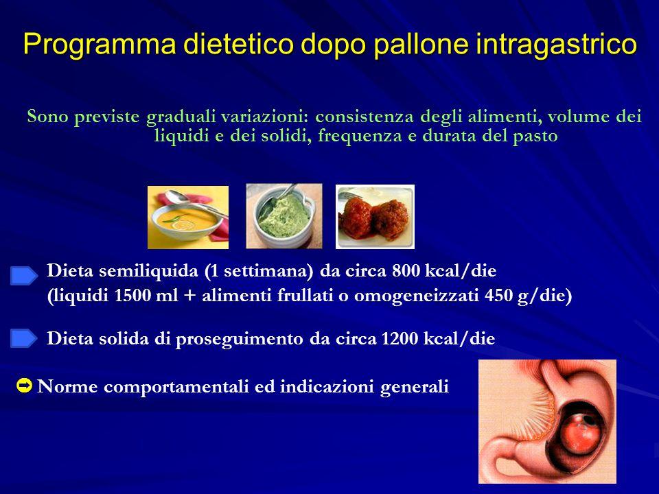Programma dietetico dopo pallone intragastrico