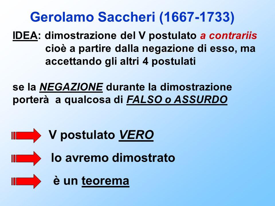 Gerolamo Saccheri (1667-1733) V postulato VERO lo avremo dimostrato
