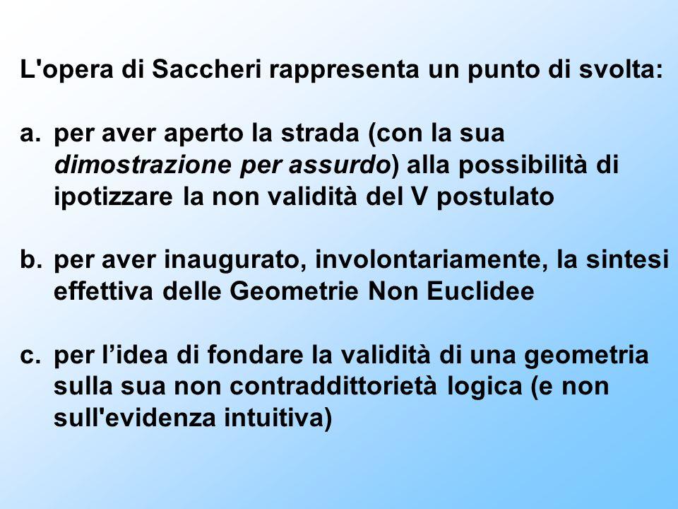 L opera di Saccheri rappresenta un punto di svolta: