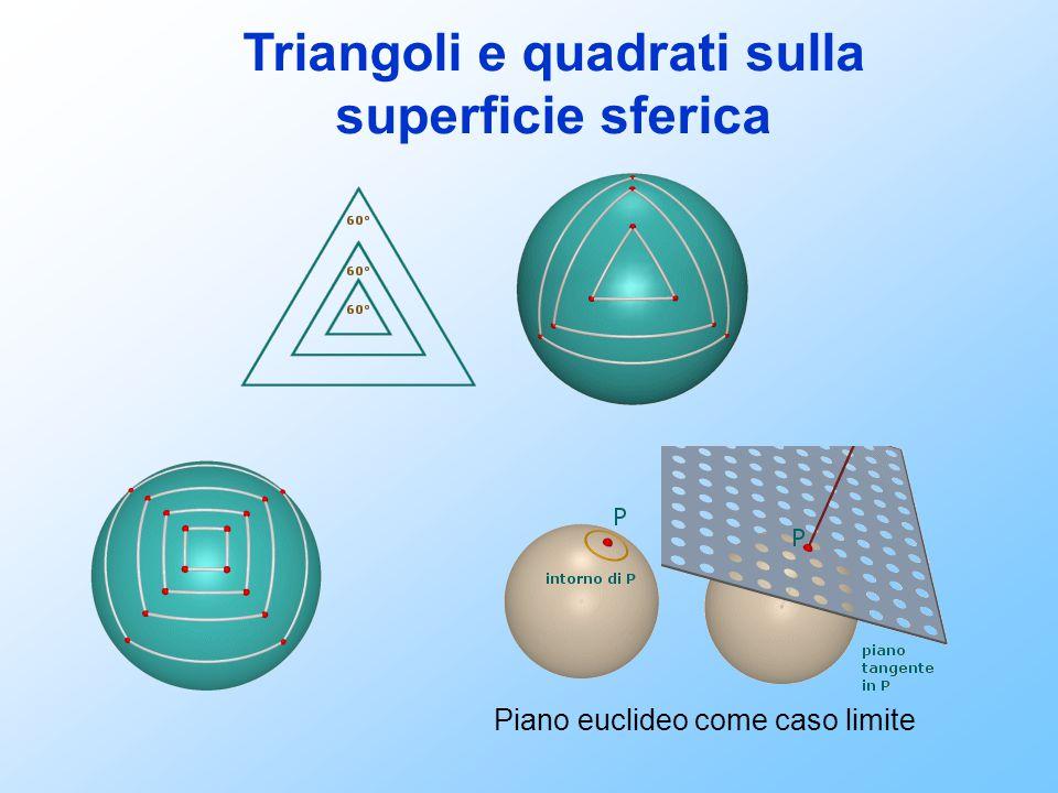 Triangoli e quadrati sulla superficie sferica