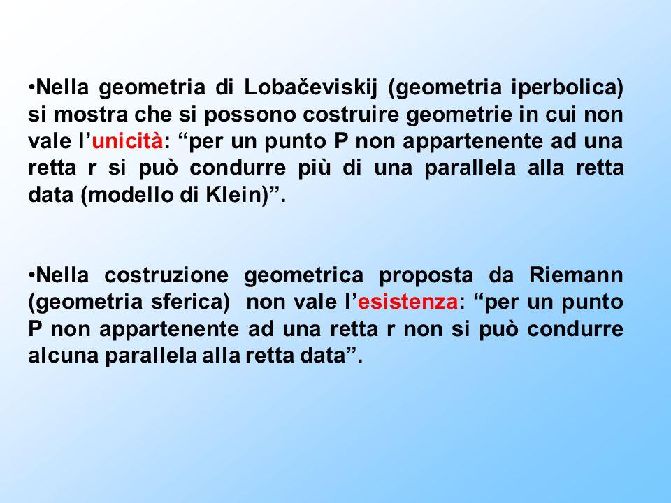 Nella geometria di Lobačeviskij (geometria iperbolica) si mostra che si possono costruire geometrie in cui non vale l'unicità: per un punto P non appartenente ad una retta r si può condurre più di una parallela alla retta data (modello di Klein) .