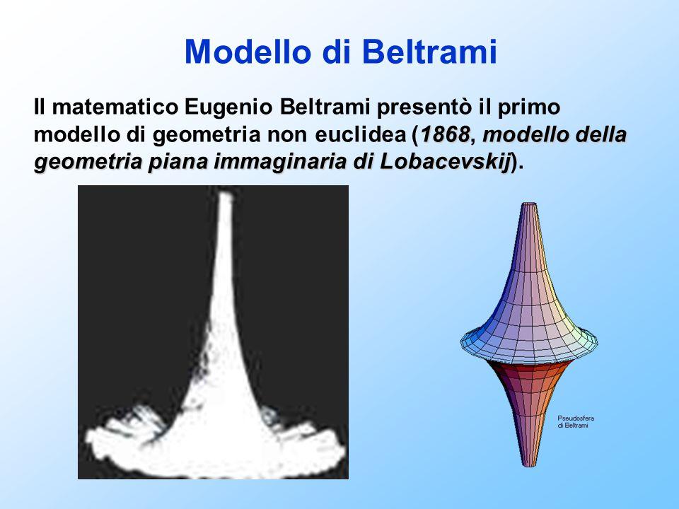 Modello di Beltrami