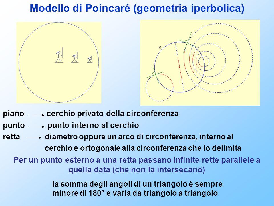 Modello di Poincaré (geometria iperbolica)