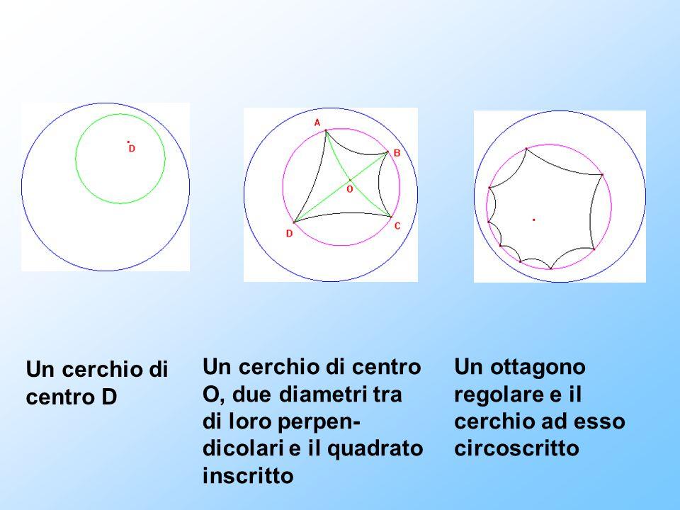 Un cerchio di centro D Un cerchio di centro O, due diametri tra di loro perpen-dicolari e il quadrato inscritto.