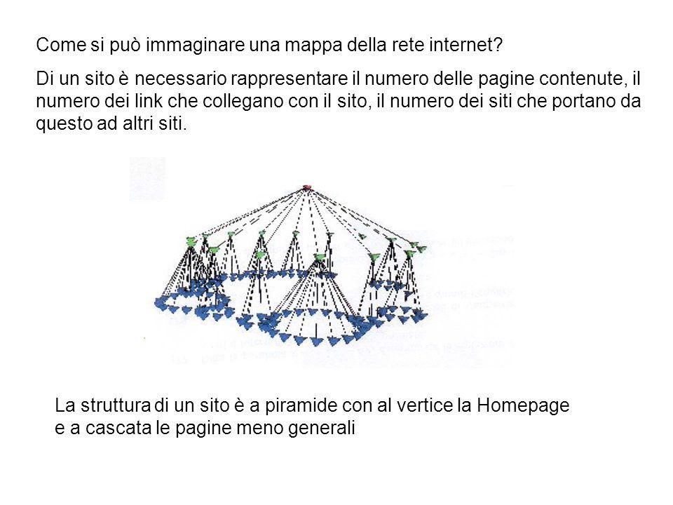 Come si può immaginare una mappa della rete internet