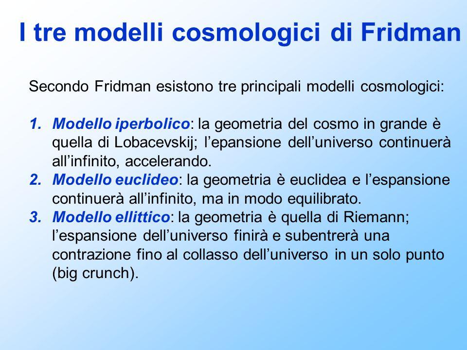 I tre modelli cosmologici di Fridman