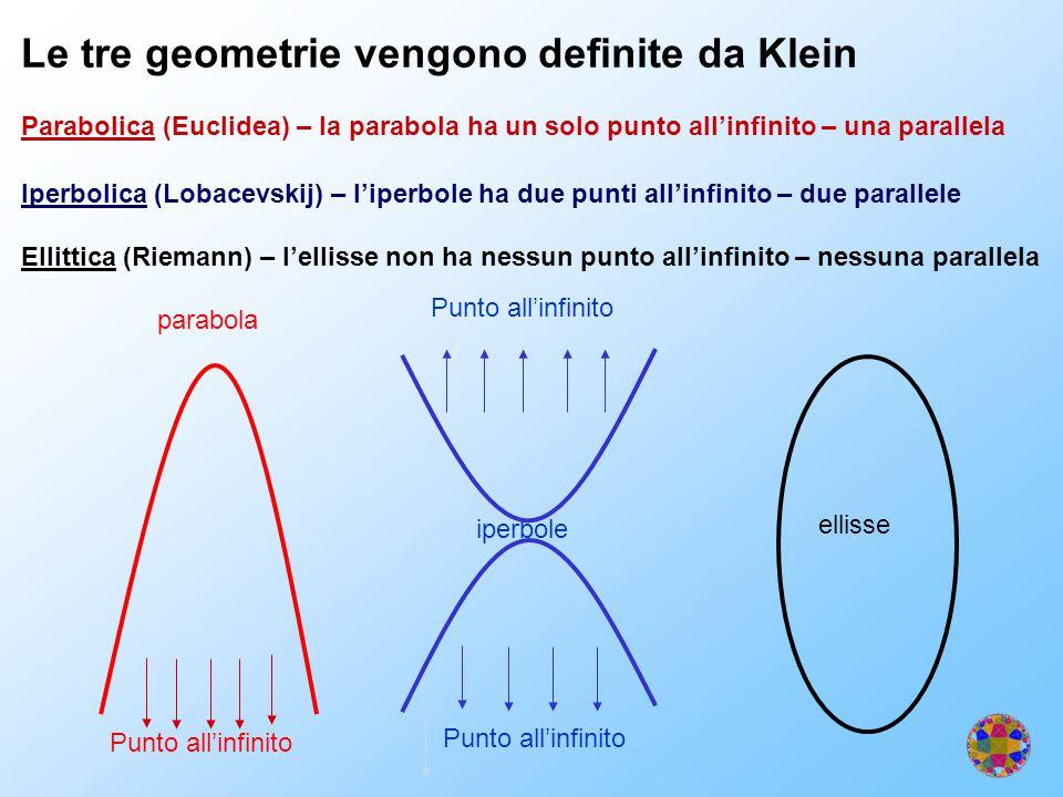 Le tre geometrie vengono definite da Klein