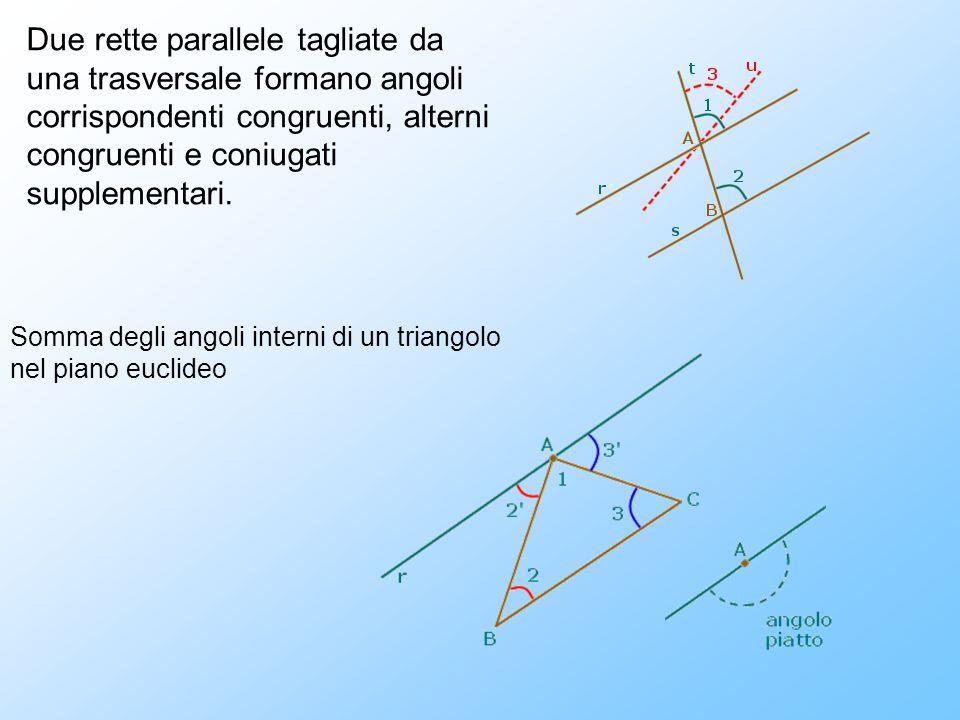 Due rette parallele tagliate da una trasversale formano angoli corrispondenti congruenti, alterni congruenti e coniugati supplementari.