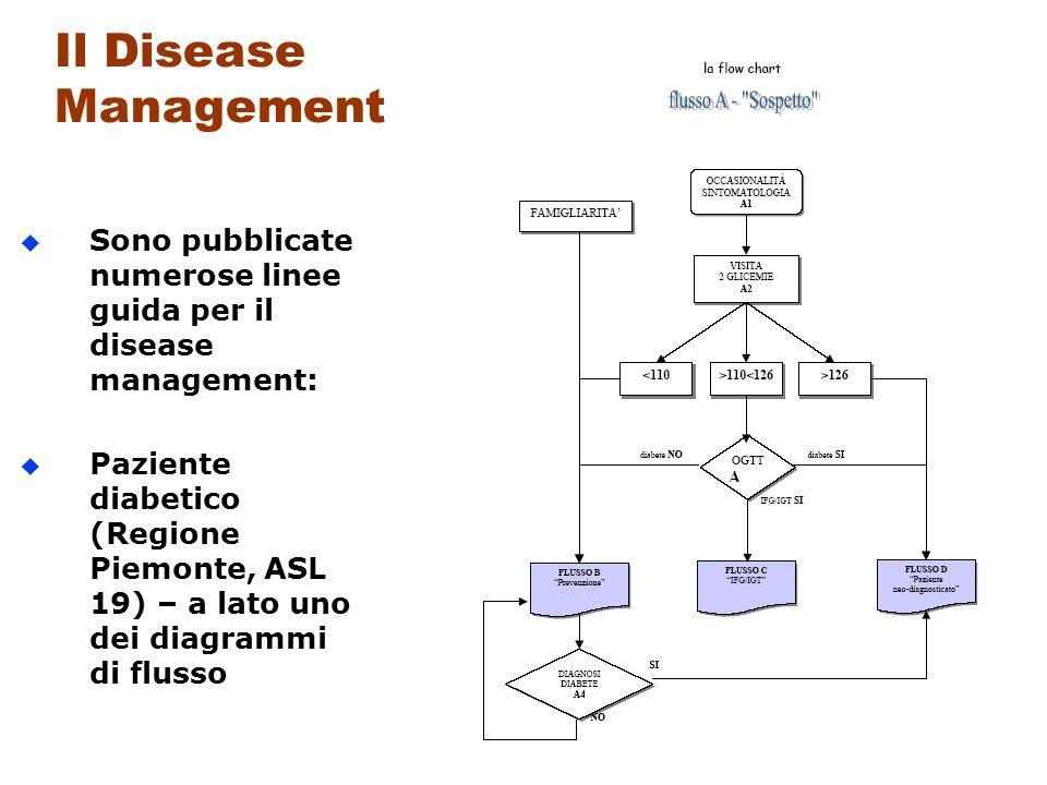 Il Disease Management Sono pubblicate numerose linee guida per il disease management:
