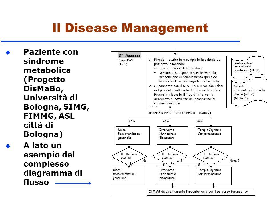 Il Disease Management Paziente con sindrome metabolica (Progetto DisMaBo, Università di Bologna, SIMG, FIMMG, ASL città di Bologna)