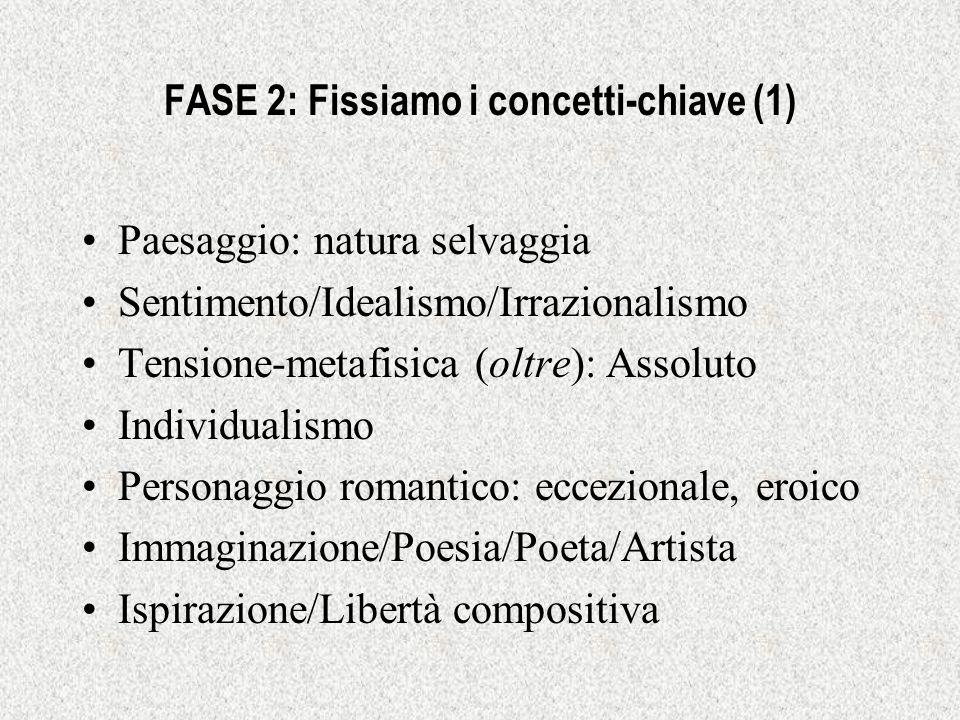 FASE 2: Fissiamo i concetti-chiave (1)