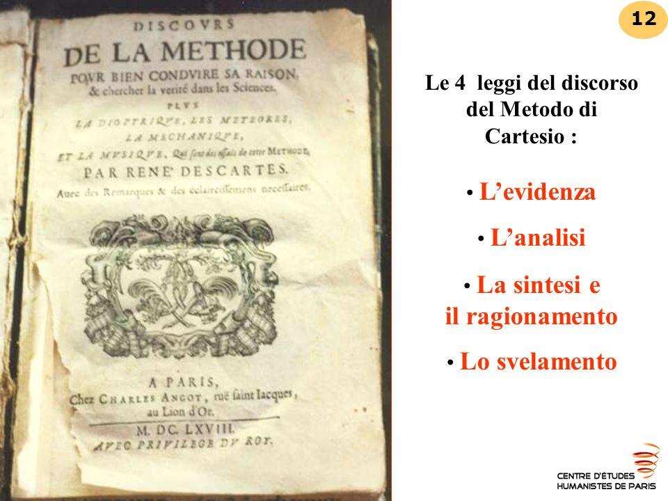 del Metodo di Cartesio : La sintesi e il ragionamento