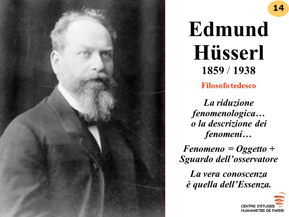 Edmund Hüsserl 1859 / 1938 Filosofo tedesco La riduzione fenomenologica… o la descrizione dei fenomeni… Fenomeno = Oggetto + Sguardo dell'osservatore La vera conoscenza è quella dell'Essenza.