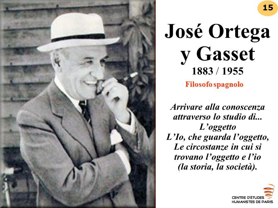 José Ortega y Gasset 1883 / 1955 Filosofo spagnolo Arrivare alla conoscenza attraverso lo studio di... L'oggetto L'Io, che guarda l'oggetto, Le circostanze in cui si trovano l'oggetto e l'io (la storia, la società).