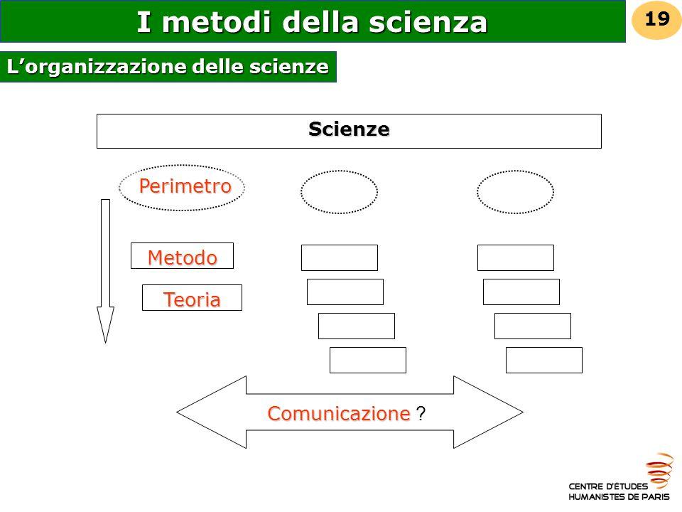 I metodi della scienza 19 L'organizzazione delle scienze Scienze