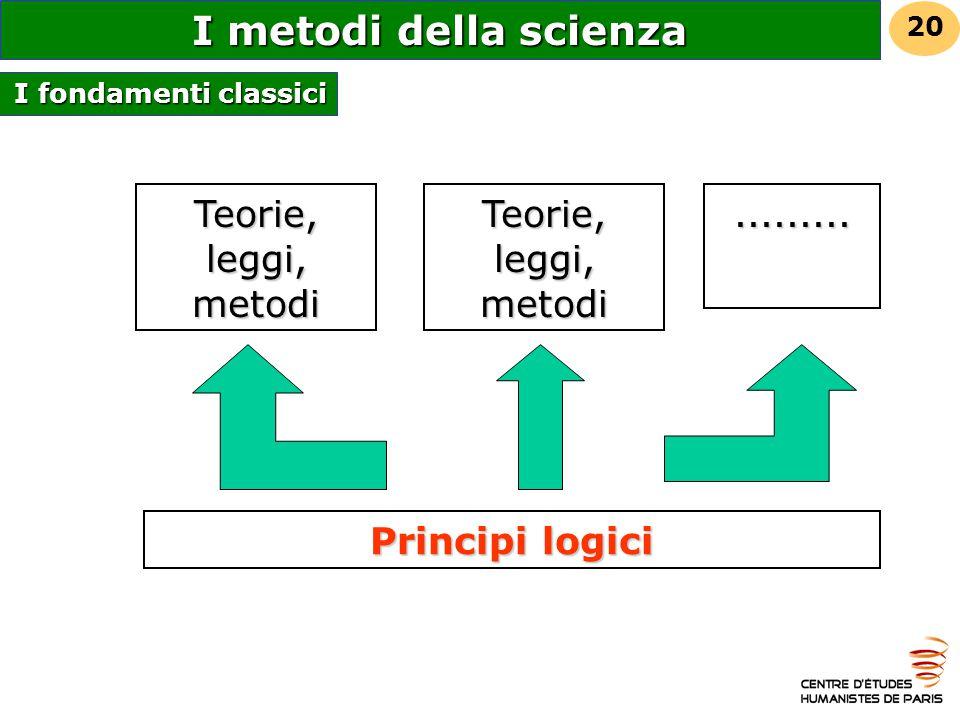 I metodi della scienza Teorie, leggi, metodi Teorie, leggi, metodi
