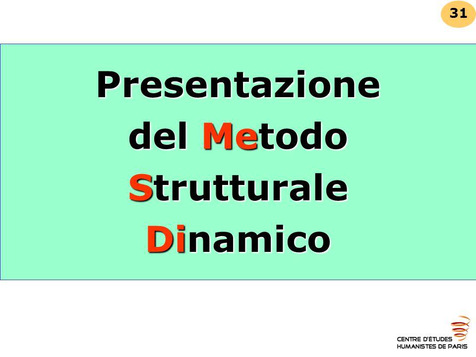 del Metodo Strutturale Dinamico