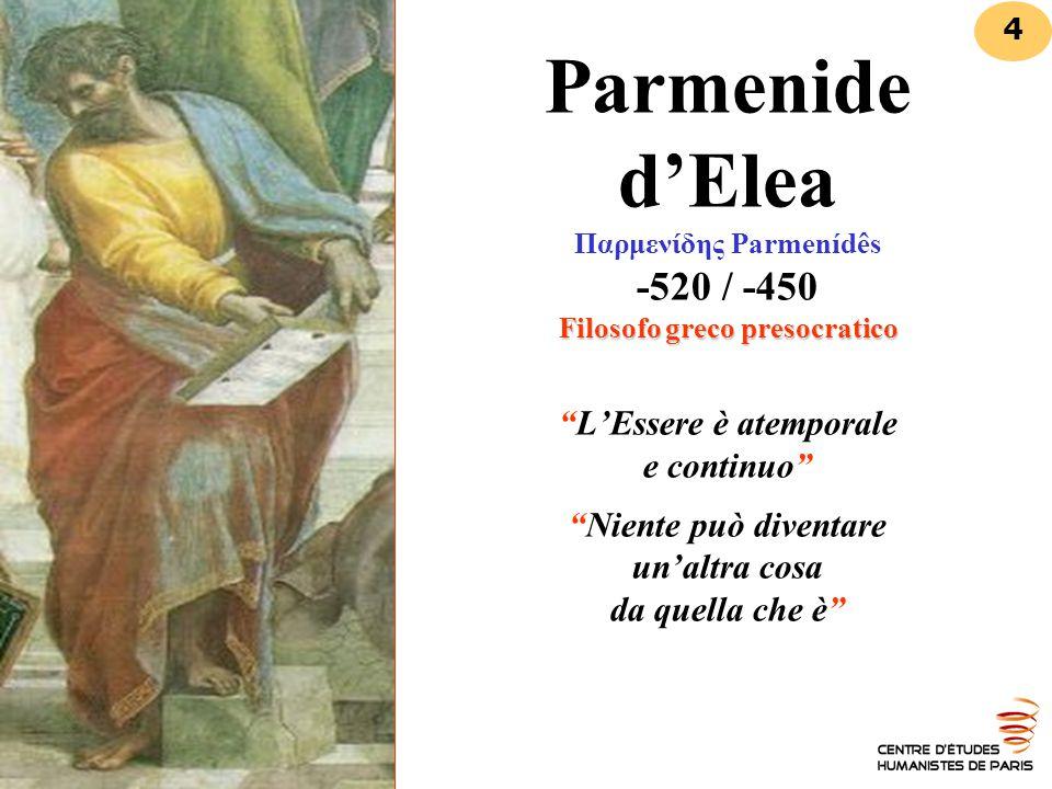 Parmenide d'Elea Παρμενίδης Parmenídês -520 / -450 Filosofo greco presocratico L'Essere è atemporale e continuo Niente può diventare un'altra cosa da quella che è