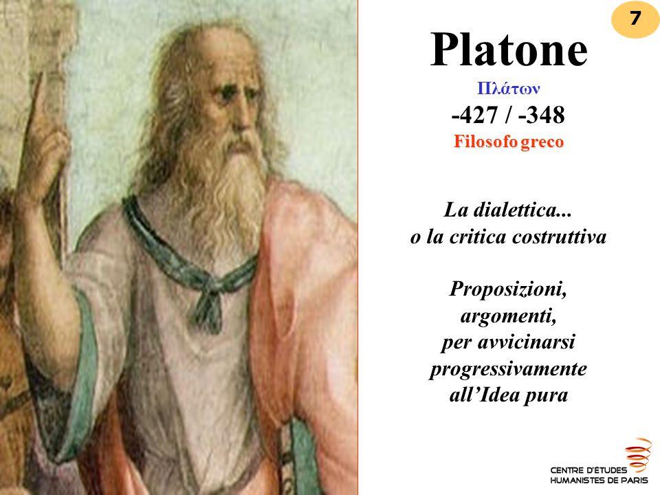 Platone Πλάτων -427 / -348 Filosofo greco La dialettica