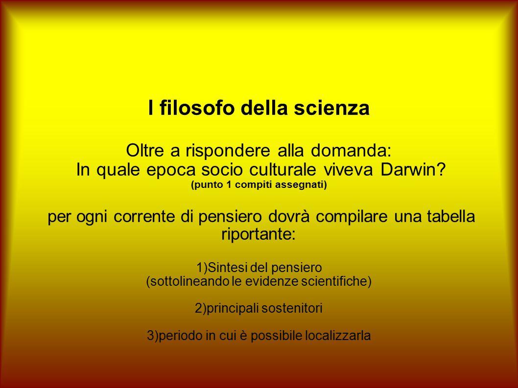 l filosofo della scienza (punto 1 compiti assegnati)
