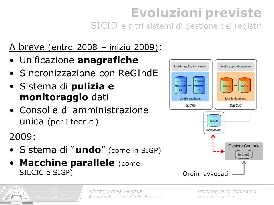 Evoluzioni previste SICID e altri sistemi di gestione dei registri