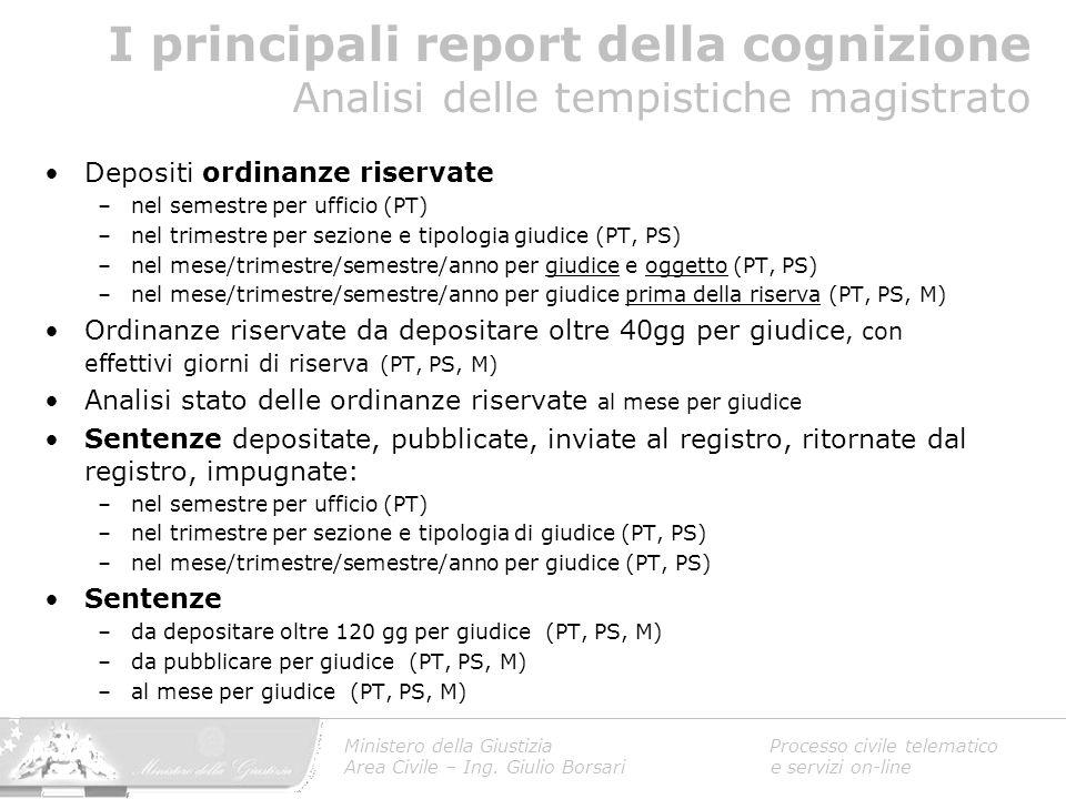 I principali report della cognizione Analisi delle tempistiche magistrato