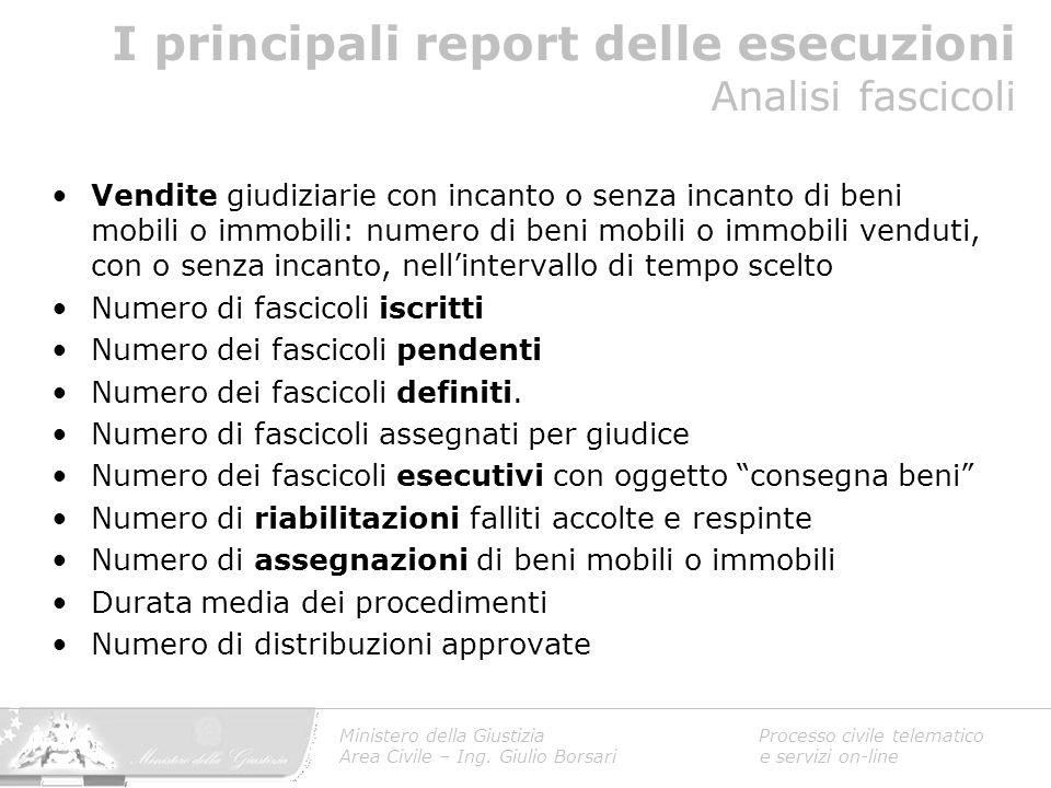 I principali report delle esecuzioni Analisi fascicoli