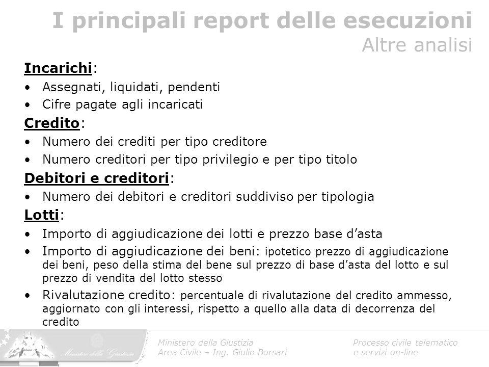 I principali report delle esecuzioni Altre analisi