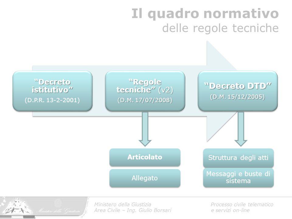 Il quadro normativo delle regole tecniche