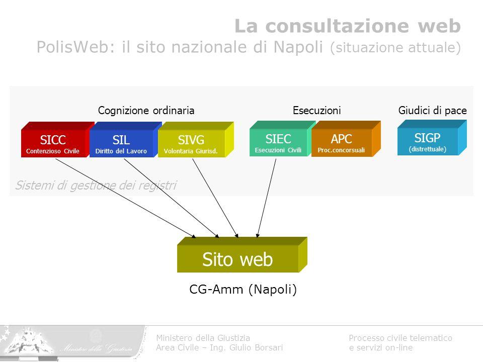 La consultazione web PolisWeb: il sito nazionale di Napoli (situazione attuale)