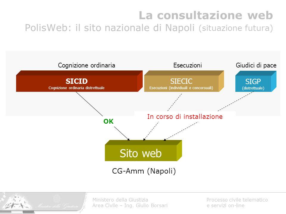 La consultazione web PolisWeb: il sito nazionale di Napoli (situazione futura)