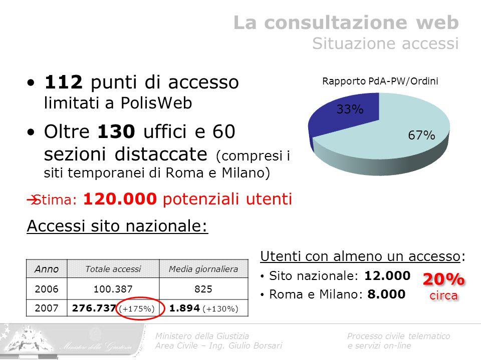 La consultazione web Situazione accessi