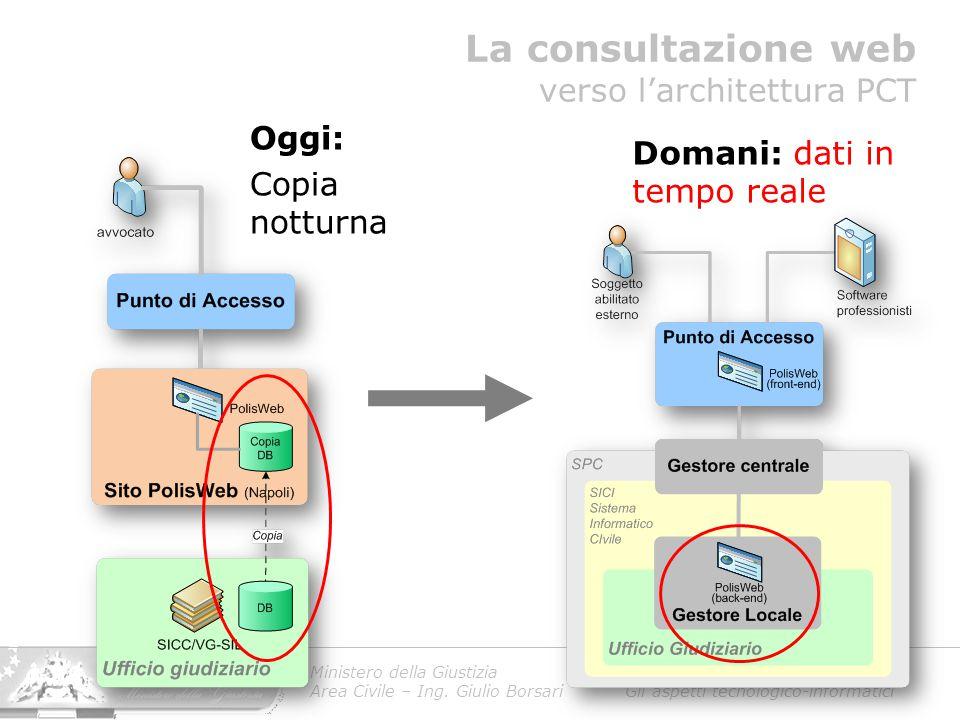 La consultazione web verso l'architettura PCT