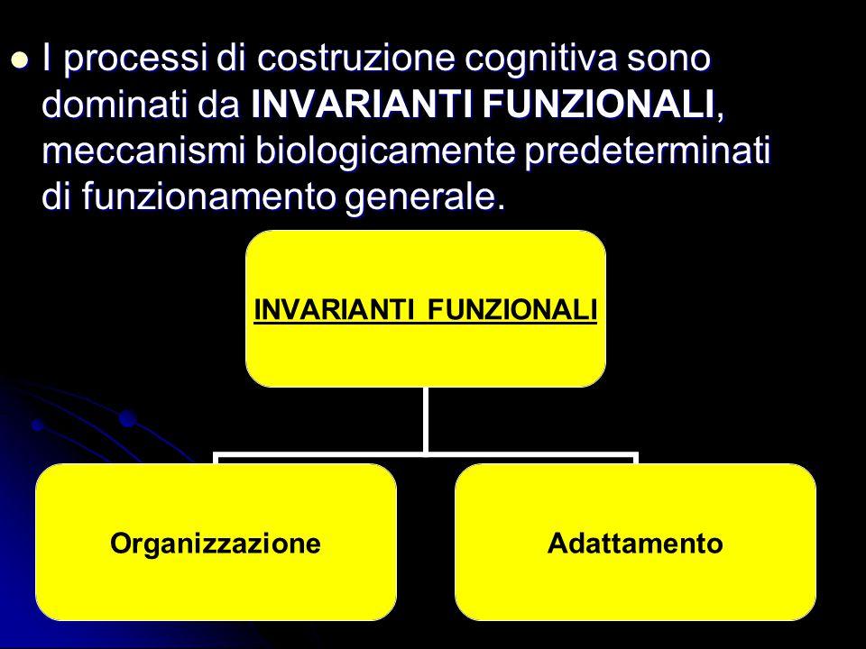 I processi di costruzione cognitiva sono dominati da INVARIANTI FUNZIONALI, meccanismi biologicamente predeterminati di funzionamento generale.