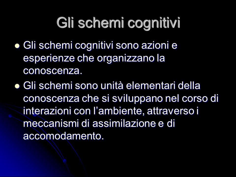 Gli schemi cognitivi Gli schemi cognitivi sono azioni e esperienze che organizzano la conoscenza.