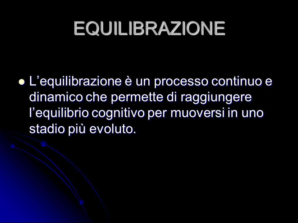 EQUILIBRAZIONE