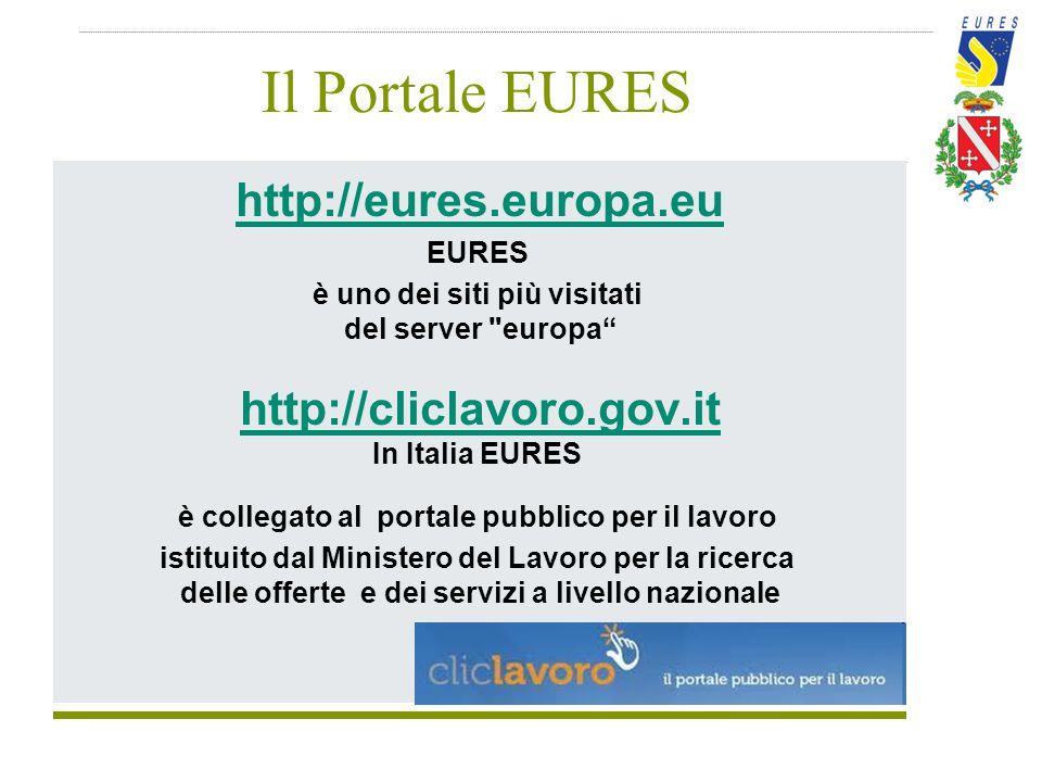 Il Portale EURES http://eures.europa.eu http://cliclavoro.gov.it EURES