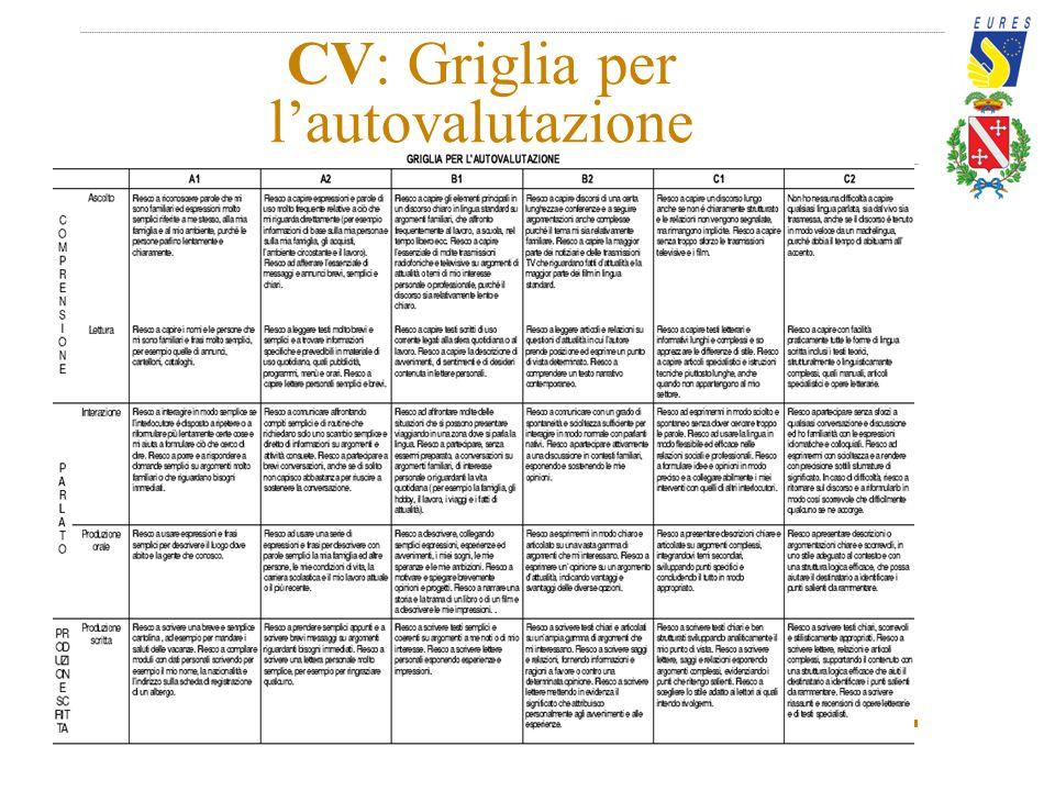 CV: Griglia per l'autovalutazione