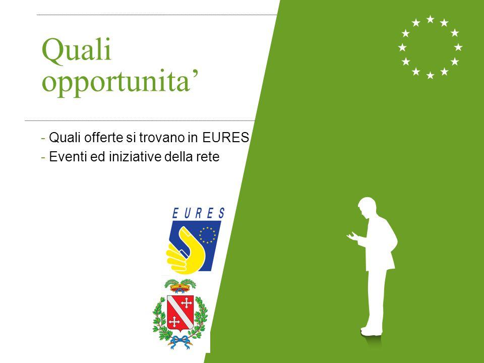Quali offerte si trovano in EURES Eventi ed iniziative della rete