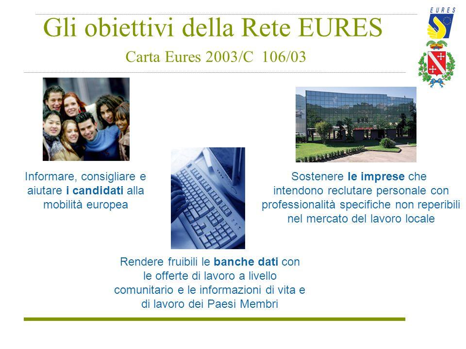 Gli obiettivi della Rete EURES Carta Eures 2003/C 106/03