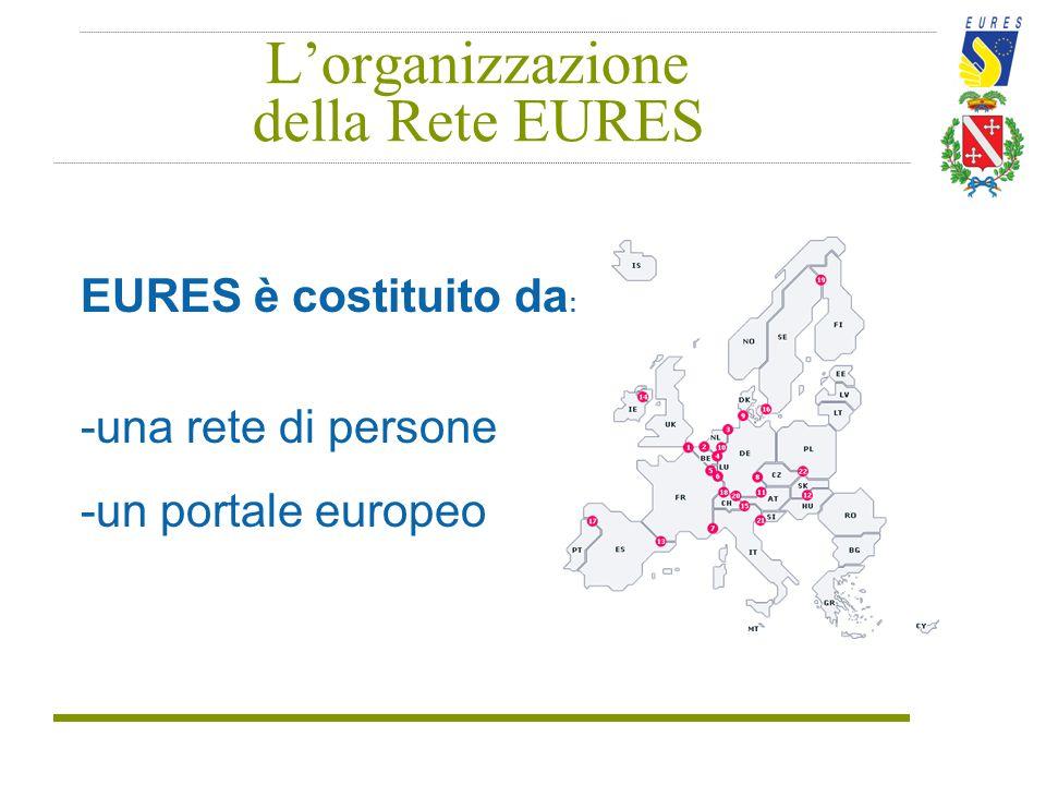 L'organizzazione della Rete EURES