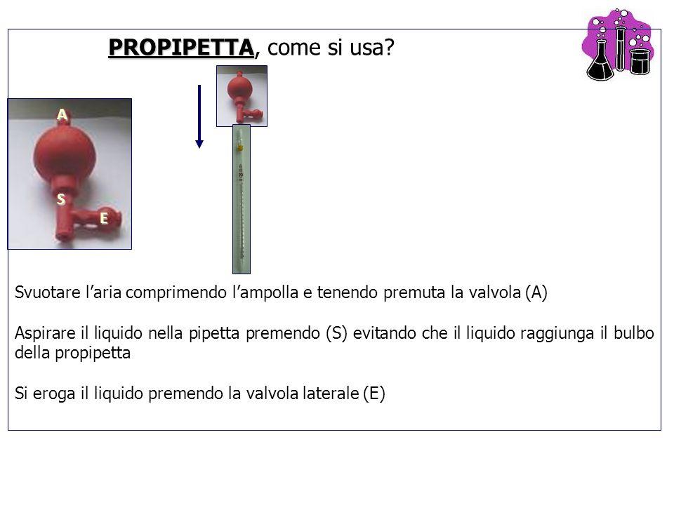 PROPIPETTA, come si usa Svuotare l'aria comprimendo l'ampolla e tenendo premuta la valvola (A)