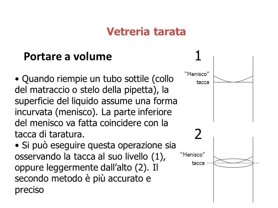 1 2 Portare a volume Vetreria tarata